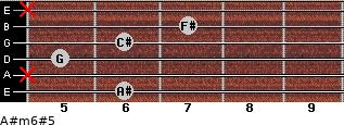 A#m6#5 for guitar on frets 6, x, 5, 6, 7, x