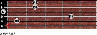 A#m6#5 for guitar on frets x, 1, 4, 0, 2, 2