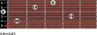 A#m6#5 for guitar on frets x, 1, 4, 0, 2, 3