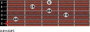 A#m6#5 for guitar on frets x, 1, 4, 3, 2, 3