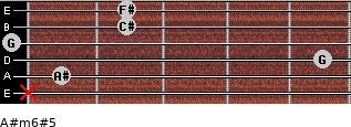 A#m6#5 for guitar on frets x, 1, 5, 0, 2, 2
