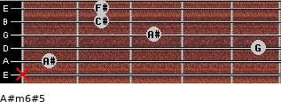 A#m6#5 for guitar on frets x, 1, 5, 3, 2, 2