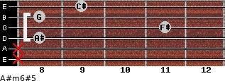 A#m6#5 for guitar on frets x, x, 8, 11, 8, 9