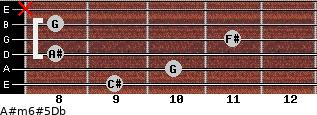 A#m6#5/Db for guitar on frets 9, 10, 8, 11, 8, x