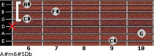 A#m6#5/Db for guitar on frets 9, 10, x, 6, 7, 6