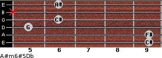 A#m6#5/Db for guitar on frets 9, 9, 5, 6, x, 6