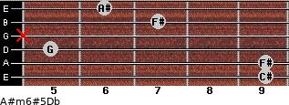 A#m6#5/Db for guitar on frets 9, 9, 5, x, 7, 6