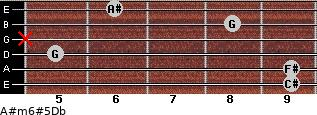 A#m6#5/Db for guitar on frets 9, 9, 5, x, 8, 6