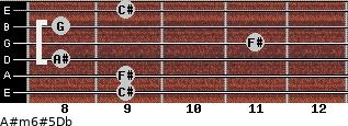 A#m6#5/Db for guitar on frets 9, 9, 8, 11, 8, 9