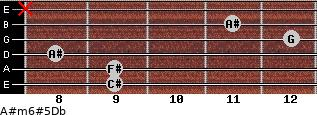 A#m6#5/Db for guitar on frets 9, 9, 8, 12, 11, x