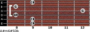 A#m6#5/Db for guitar on frets 9, 9, 8, 12, 8, 9