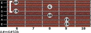 A#m6#5/Db for guitar on frets 9, 9, 8, 6, 8, 6
