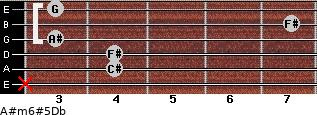A#m6#5/Db for guitar on frets x, 4, 4, 3, 7, 3