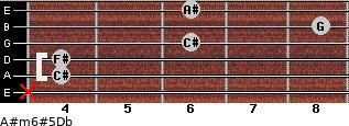 A#m6#5/Db for guitar on frets x, 4, 4, 6, 8, 6