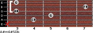 A#m6#5/Db for guitar on frets x, 4, 5, 3, 7, 3