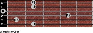 A#m6#5/F# for guitar on frets 2, 1, 4, 0, 2, 2
