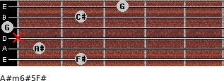 A#m6#5/F# for guitar on frets 2, 1, x, 0, 2, 3