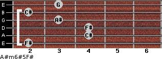A#m6#5/F# for guitar on frets 2, 4, 4, 3, 2, 3