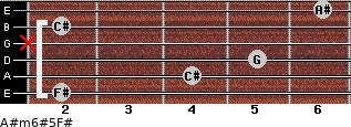 A#m6#5/F# for guitar on frets 2, 4, 5, x, 2, 6