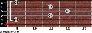 A#m6#5/F# for guitar on frets x, 9, 11, 12, 11, 9