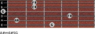 A#m6#5/G for guitar on frets 3, 1, 4, 0, 2, 2