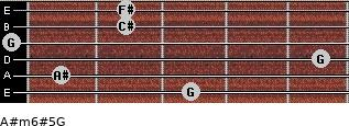 A#m6#5/G for guitar on frets 3, 1, 5, 0, 2, 2