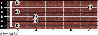 A#m6#5/G for guitar on frets 3, 4, 4, 3, 7, 3