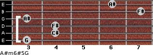 A#m6#5/G for guitar on frets 3, 4, 4, 3, 7, 6