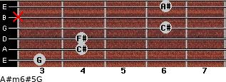 A#m6#5/G for guitar on frets 3, 4, 4, 6, x, 6