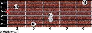 A#m6#5/G for guitar on frets 3, 4, 4, x, 2, 6