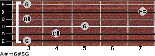 A#m6#5/G for guitar on frets 3, 4, 5, 3, 7, 3