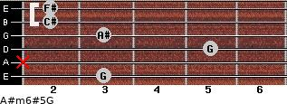 A#m6#5/G for guitar on frets 3, x, 5, 3, 2, 2