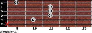 A#m6#5/G for guitar on frets x, 10, 11, 11, 11, 9