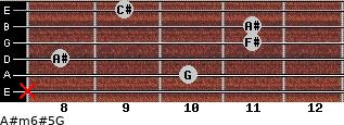 A#m6#5/G for guitar on frets x, 10, 8, 11, 11, 9