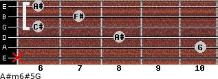 A#m6#5/G for guitar on frets x, 10, 8, 6, 7, 6