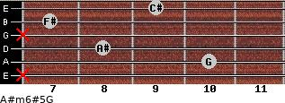 A#m6#5/G for guitar on frets x, 10, 8, x, 7, 9