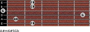 A#m6#5/Gb for guitar on frets 2, 1, 5, 0, 2, 2