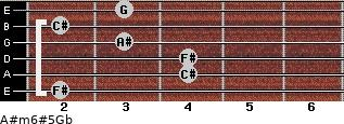 A#m6#5/Gb for guitar on frets 2, 4, 4, 3, 2, 3