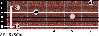 A#m6#5/Gb for guitar on frets 2, x, 5, 3, 2, 6