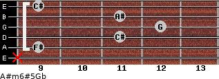 A#m6#5/Gb for guitar on frets x, 9, 11, 12, 11, 9