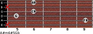 A#m6#5/Gb for guitar on frets x, 9, 5, 6, x, 6