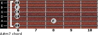A#m7 for guitar on frets 6, 8, 6, 6, 6, 6