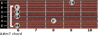 A#m7 for guitar on frets 6, 8, 6, 6, 6, 9