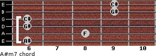 A#m7 for guitar on frets 6, 8, 6, 6, 9, 9