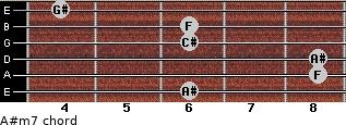A#m7 for guitar on frets 6, 8, 8, 6, 6, 4