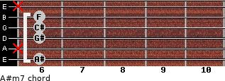 A#m7 for guitar on frets 6, x, 6, 6, 6, x