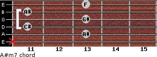 A#m7 for guitar on frets x, 13, 11, 13, 11, 13