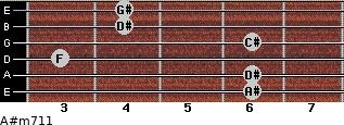 A#m7/11 for guitar on frets 6, 6, 3, 6, 4, 4
