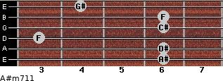 A#m7/11 for guitar on frets 6, 6, 3, 6, 6, 4