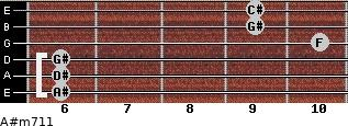 A#m7/11 for guitar on frets 6, 6, 6, 10, 9, 9
